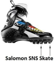 Compatibility of bindings for cross country and roller skis