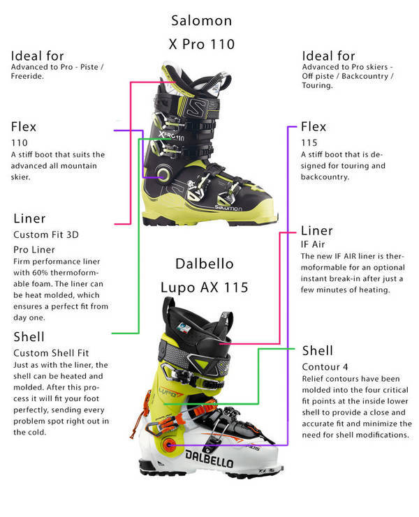 Salomon MTN Explore Ski Boot Women's | Ski boots, Skiing