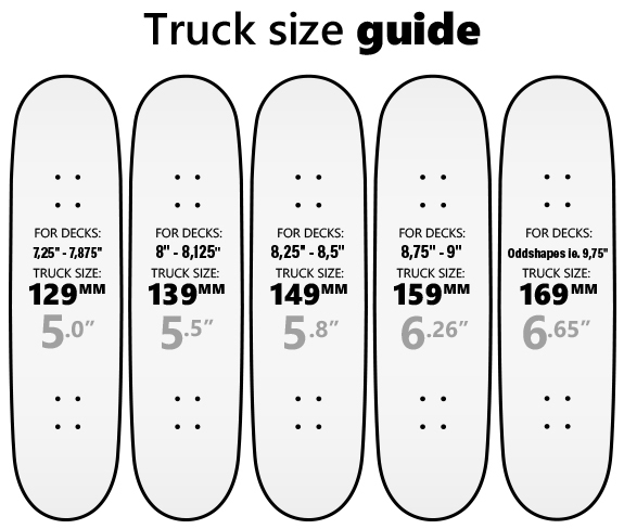 https://cdn.skatepro.com/upload/2018/02/skateboard_truck_size_guide_picture1_395.jpg