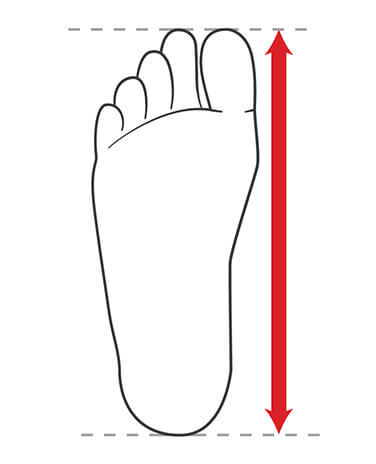 How to measure your foot length